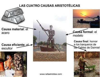 Las_4_causas_aristotélicas