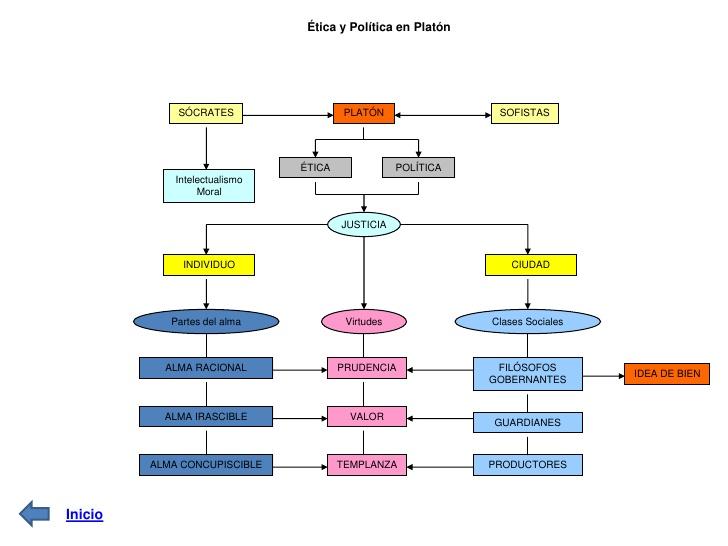 platn-presentacin-19-728